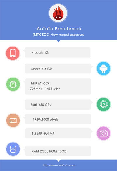 Score Benchmark Chip 6-Core MediaTek Mencuat