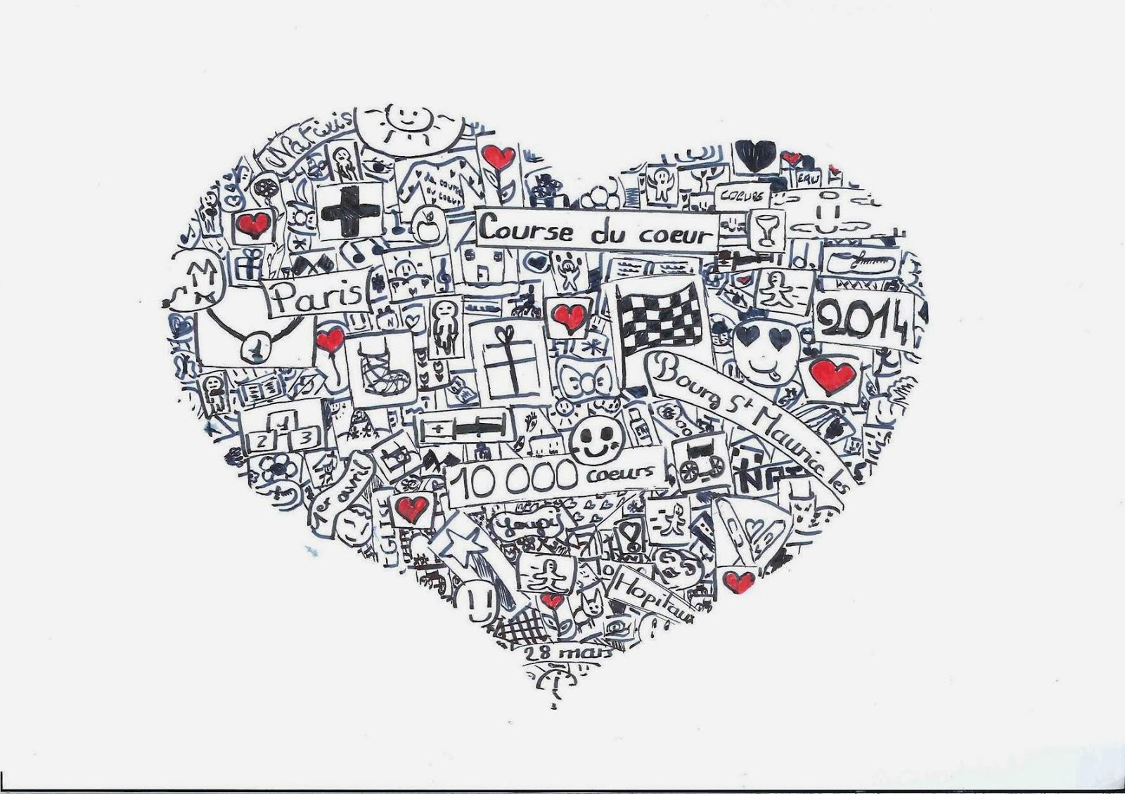 Natixis dans la course du c ur dessiner avec son coeur - Coeur avec des photos ...