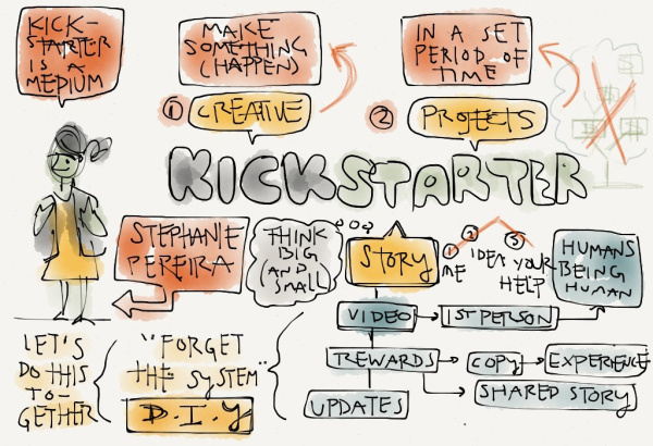 Bring your project to life on Kickstarter