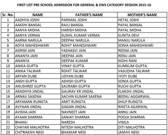 Maharaja Agrasen Model School CD Block Pitampura Draw Of Lots