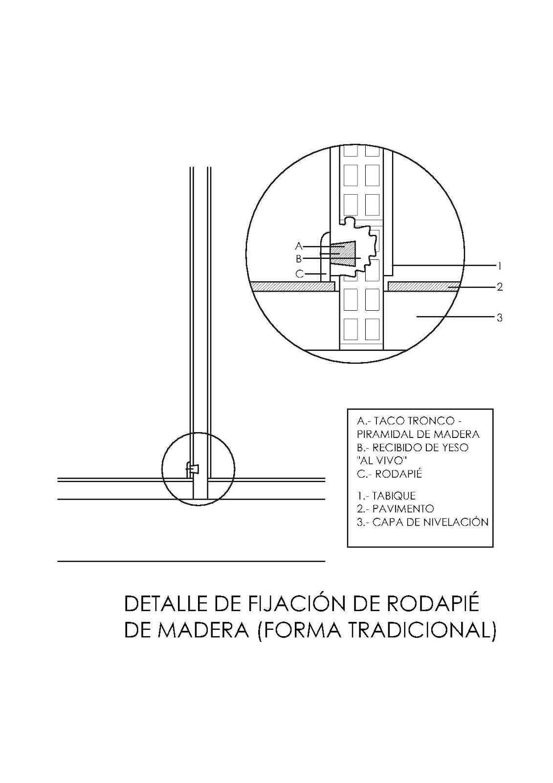 Peritararquitectura perforaci n de tuber a de calefacci n - Tuberias de calefaccion ...