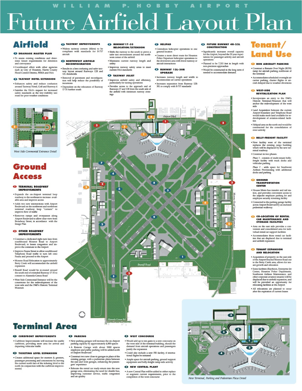 About airport planning houston hobby airport hou master plan Airport planning and design course