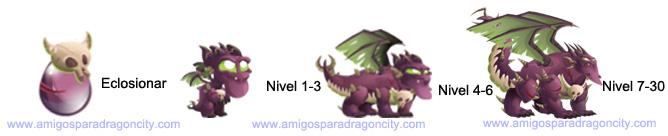 imagen del crecimiento del dragon nirobi