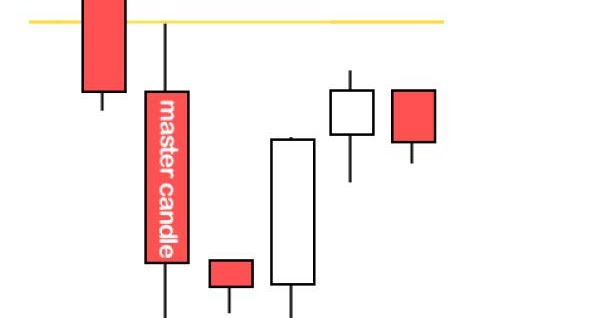 Nickb method forex