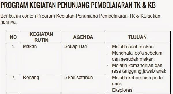 Program Kegiatan Penunjang Pembelajaran TK & KB