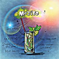 cocktails au rhuum Mojito, caïpirinha, daiquiri
