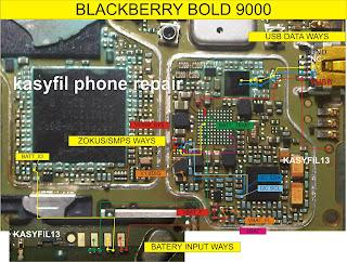 Blackberry Bold 9000 Zokus ways,Usb Charging ways and Batery Input ...