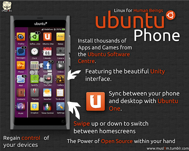 Ubuntu Phone Mobile Mockups