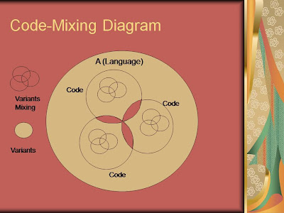 disadvantages of code switching and code mixing Process but also some disadvantages people find that mixing the languages can that code-switching and code-mixing in language.