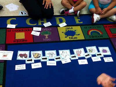 Chalk Talk  A Kindergarten Blog  A House for Hermit CrabAfter reading the story and sequencing it   a flow map  the kids rotated through different learning stations