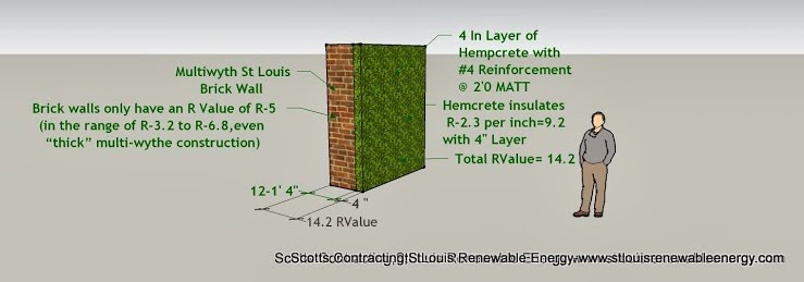 http://stlouisrenewableenergy.com/2013/12/18/stlouis-brick-home-hempcrete-insulation-retrofit/