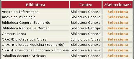 Cabinas de Trabajo en Grupo (CTG).