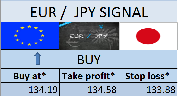 Forex rates news