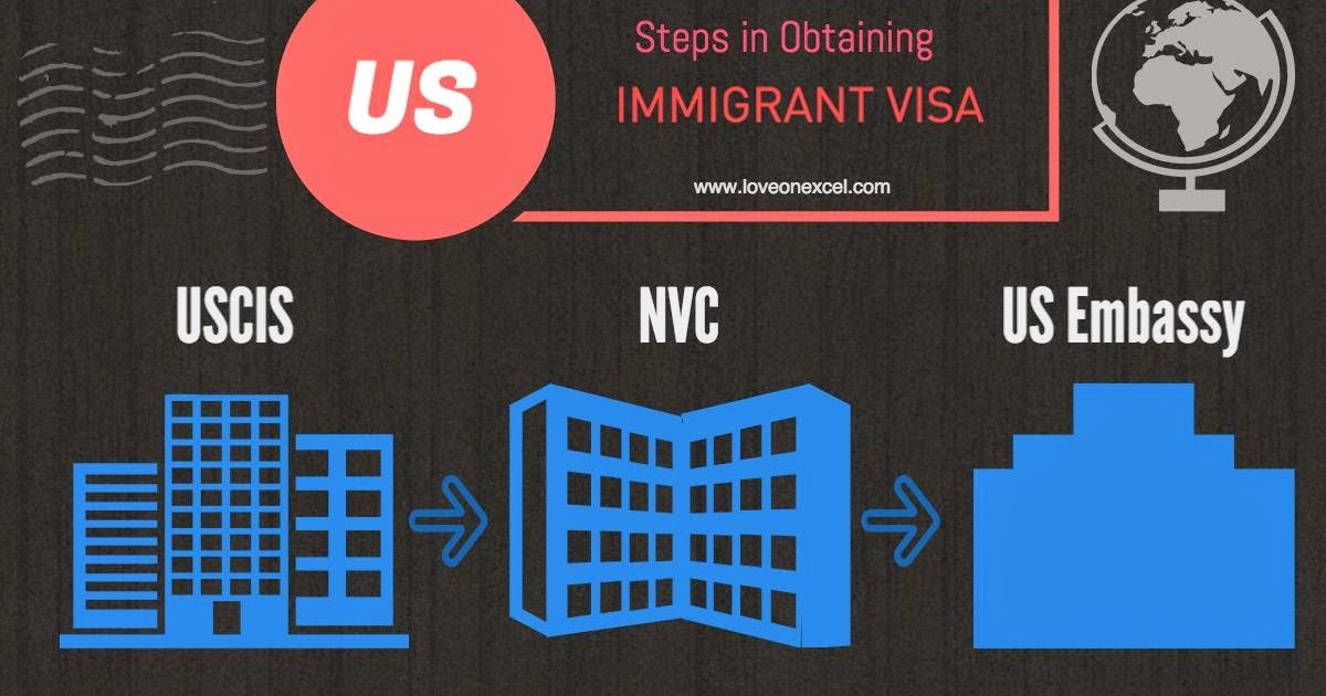 Cr 1 Immigrant Visa From Uscis To Nvc Loveonexcel