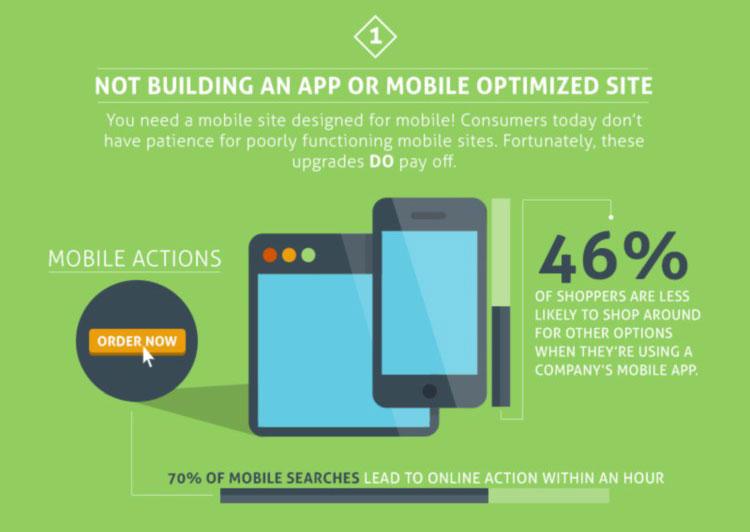 Aplikasi Mobile Untuk blog