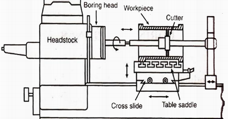 Management Engine Valve Diagram as well Honda Small Engine Valve Timing as well Gx25 moreover Geo Metro Likewise Fuel Pump Relay Location On 2000 besides 2 Stroke Engine. on 4 stroke valve timing diagram