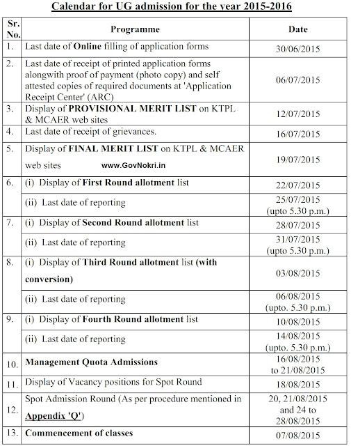 MahaAgri Admission 2015 Details