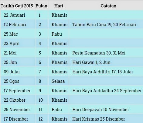 Jadual Bayaran Gaji 2015