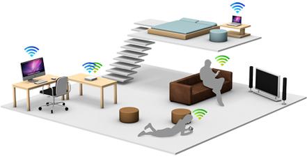 wireless time machine backup