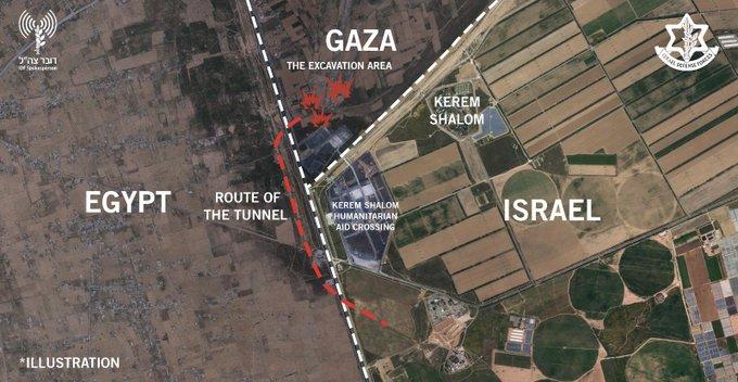 O comportamento otário de Israel na fronteira de Gaza