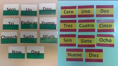 Grammazzle Flashcards Español Galés Números sero un dau tri pedwar pump chwech saith wyth naw deg