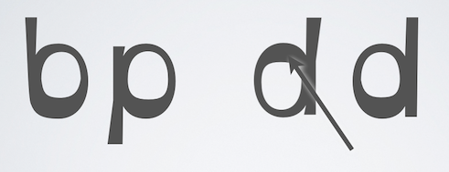Example showing the letterforms of b, p, and d, and how they have a thicker stroke on the bottom.
