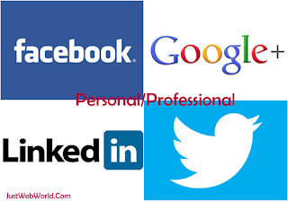 Social Profile Decide Your Job