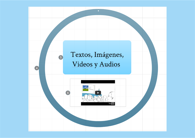 presentacion de diapositivas con video