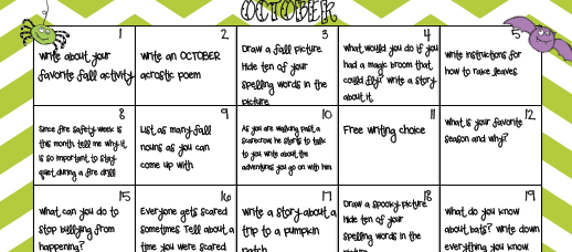 Creative college essay ideas