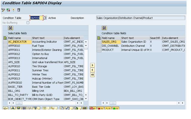 how to create transparent in sap configuration