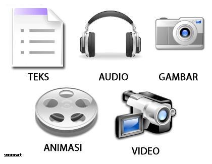 Etimologi Multimedia sesuai dengan asal katanya adalah:
