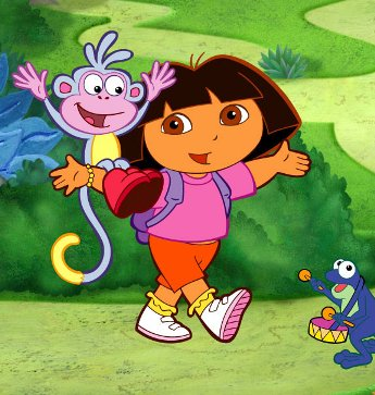 dora wallpaper. dora the explorer wallpaper