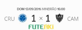 O placar de Cruzeiro 1x1 Atlético-MG pela 25ª rodada do Brasileirão 2015