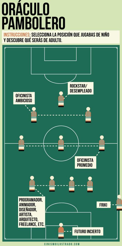 futbol empleo