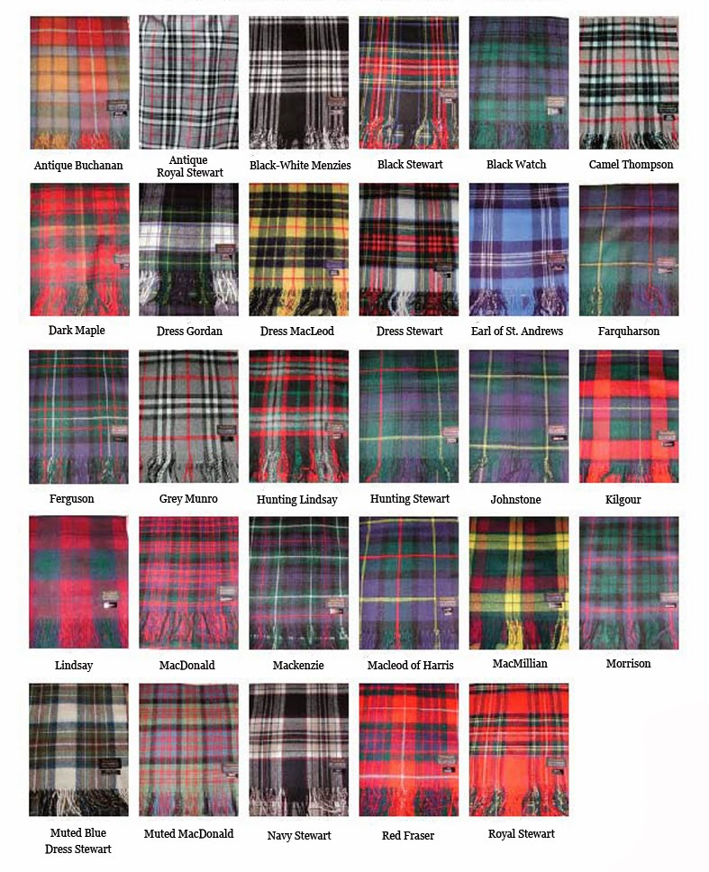 Is It Plaid Or Is It Tartan This Is The Question The