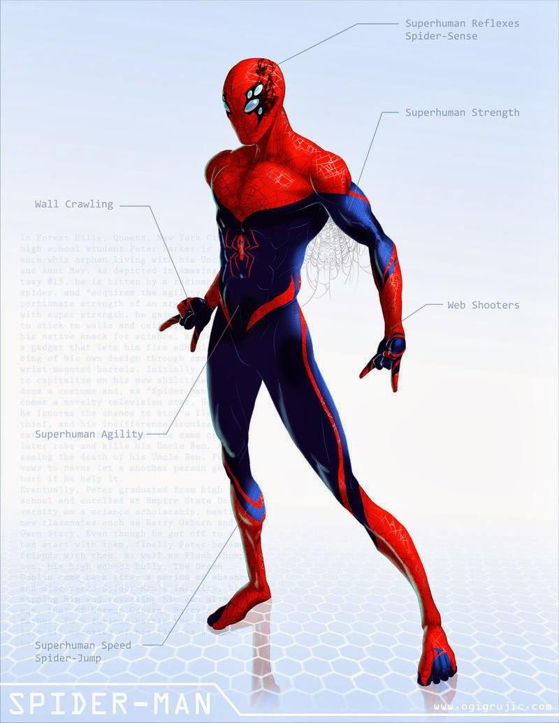 Spider-Man by Ogi Grujic