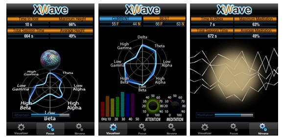 Dispositivos Android, Pcs, Blackberry y Apple controlados con la mente con el XWave