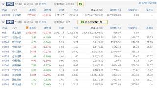 中国株コバンザメ投資ウォッチ銘柄watch20130912