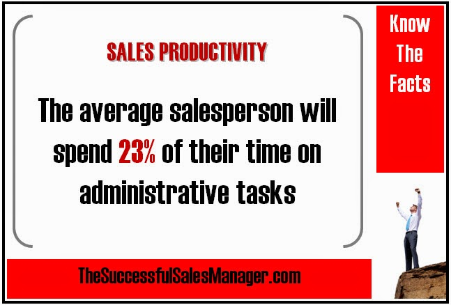 Salesperson Productivity Statistics