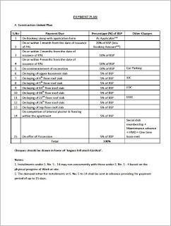 Jaypee Greens Garden Isles Payment Plan