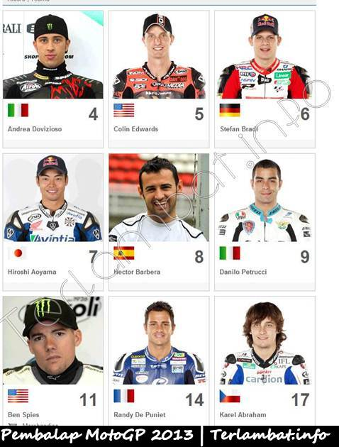 Foto Pembalap MotoGP 2013