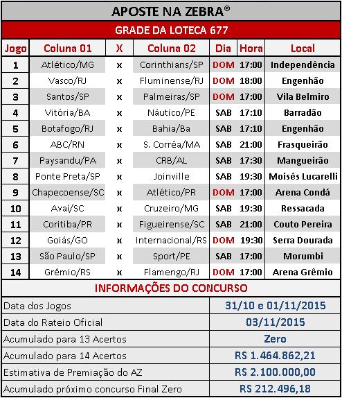 LOTECA 677 - GRADE OFICIAL DO AZ