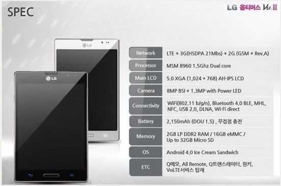 LG Optimus 2 Leaked Details