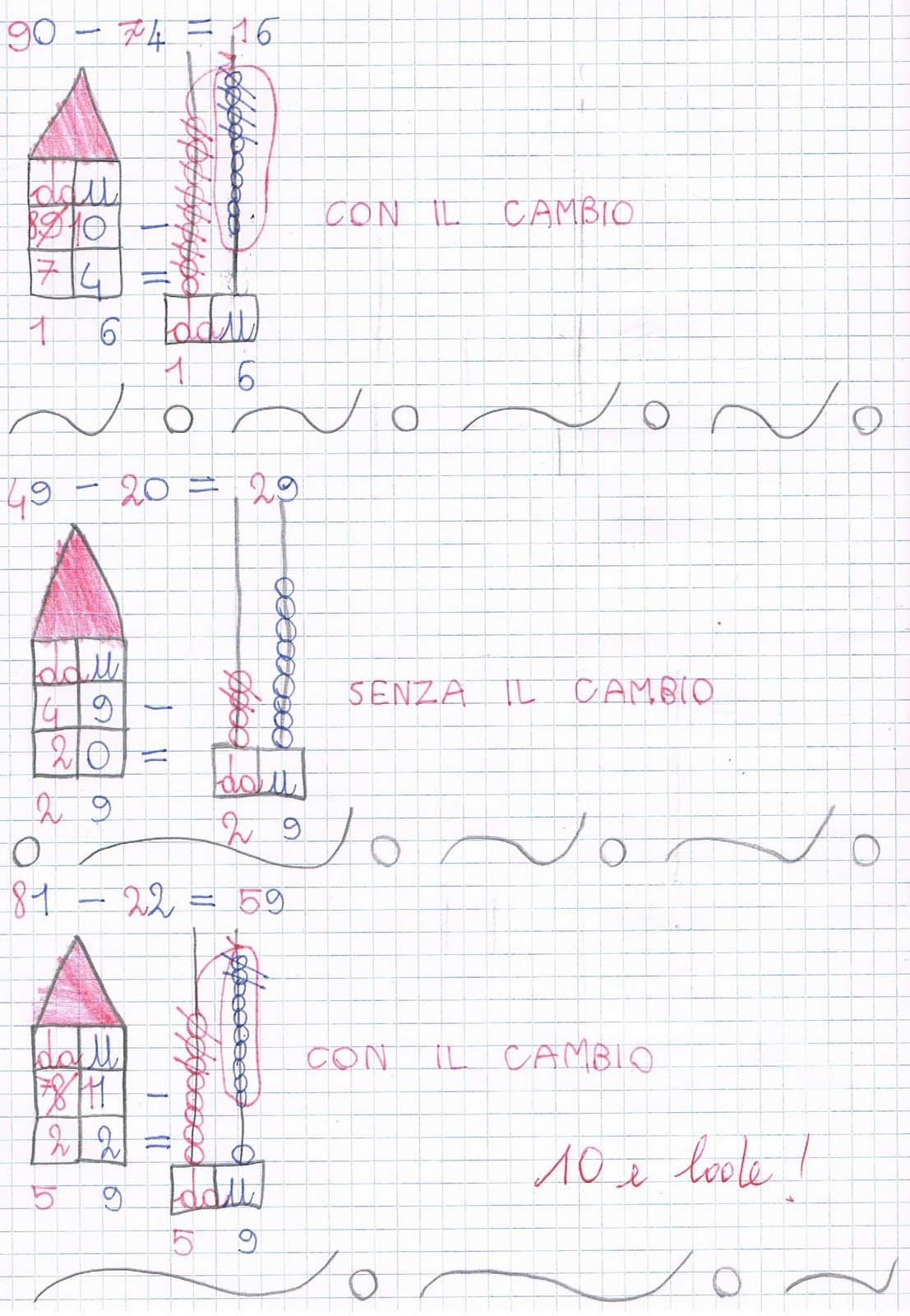 Exceptionnel Sottrazioni in colonna e sull'abaco, con il cambio e senza cambio UZ79