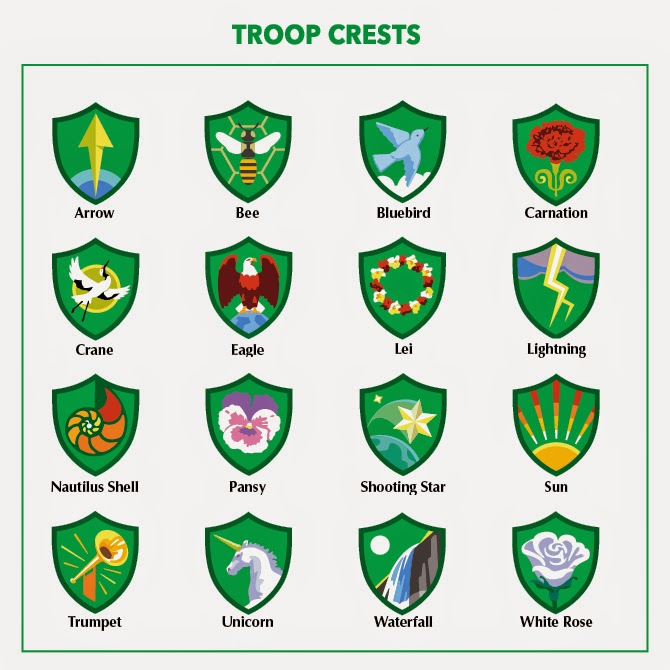 Heres A Link To The Images With Meanings Included Here Is Another Bloggers Take On History Of Troop Crests Its An Interesting Read