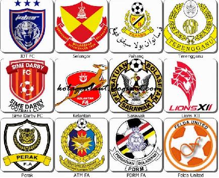 Senarai Perpindahan Pemain Liga Malaysia 2015