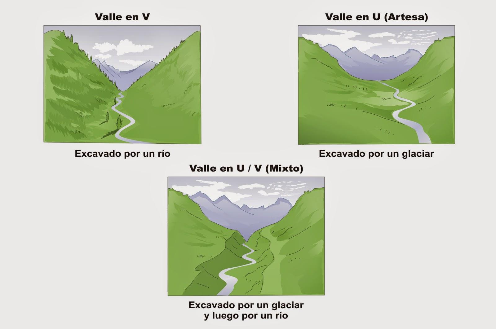 Profesor de historia geograf a y arte hidrograf a los for Pisos en montornes del valles