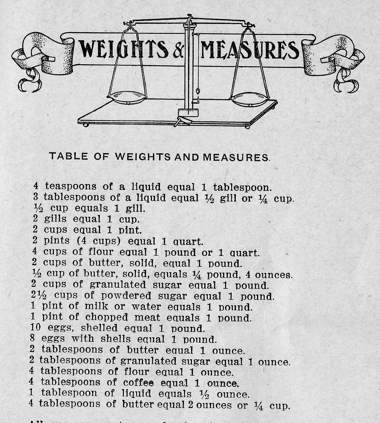 Displaying 19> Images For - Weight Measurement Conversion Chart...