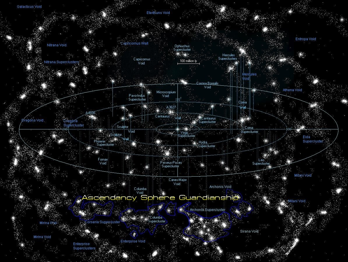 Image Gallery local supercluster