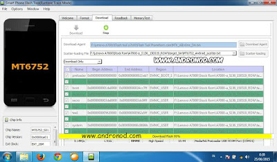 Tutorial Cara Flashing Lenovo A7000